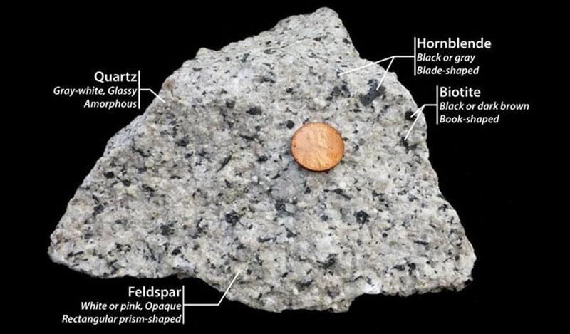 Granite composition